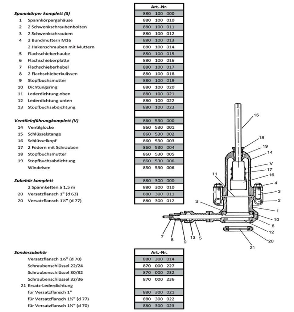 Spannkörper Typ 880